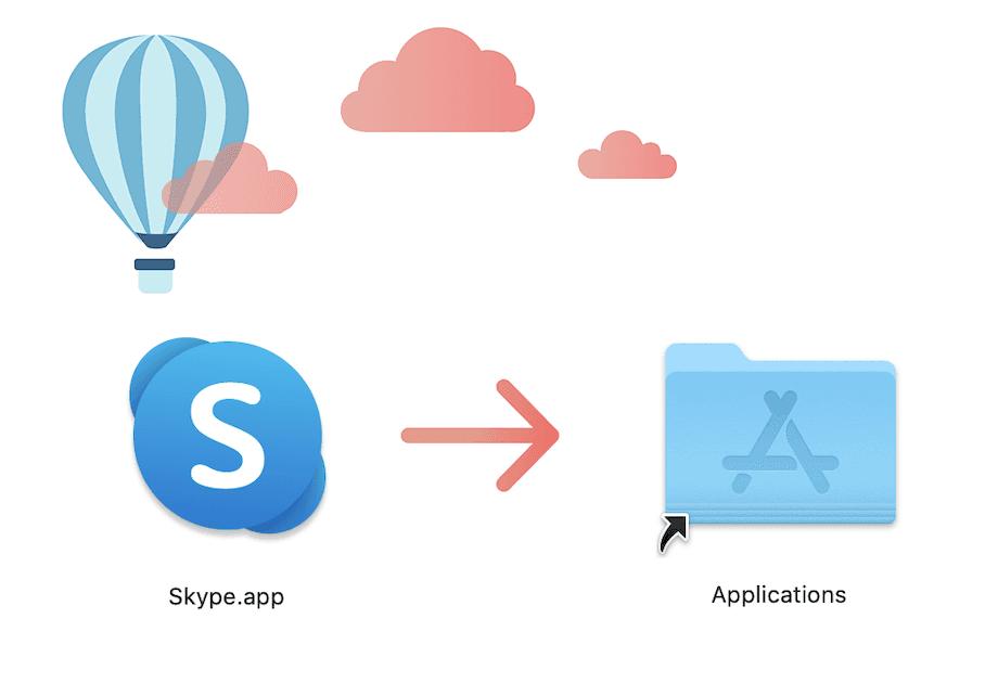 Skypeソフトの実行説明画像