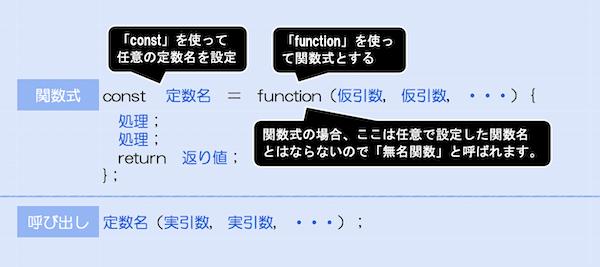 関数式の図解_02