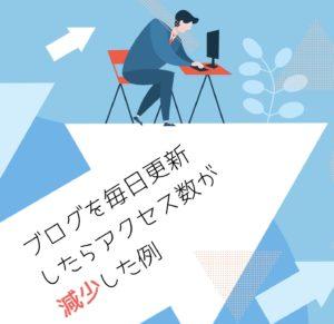 「【失敗例】ブログを毎日更新した結果アクセス数が減少した例」のアイキャッチ画像