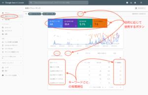 GoogleSearchConsoleの図解説明の画像