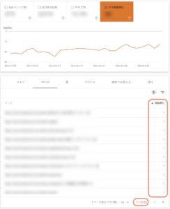 【3つで充分!】ブログ検索順位の調べ方(無料ツールのみ紹介)のランク実績画像