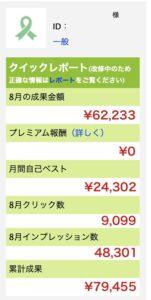 ブログ月間収益の図解